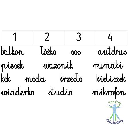 Ile sylab ma wyraz